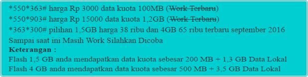 paket internet simpati, paket simpati loop, paket murah simpati, paket nelpon simpati loop, paket bb simpati loop, paket bb murah simpati, paket data simpati, paket combo simpati, paket data simpati loop, paket extra simpati