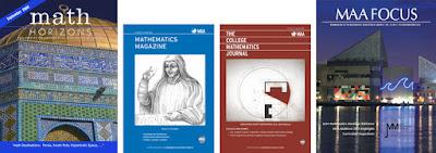scopus indexed mathematics journals