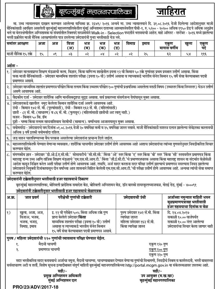 MCGM Mumbai Fire Fighter Jobs