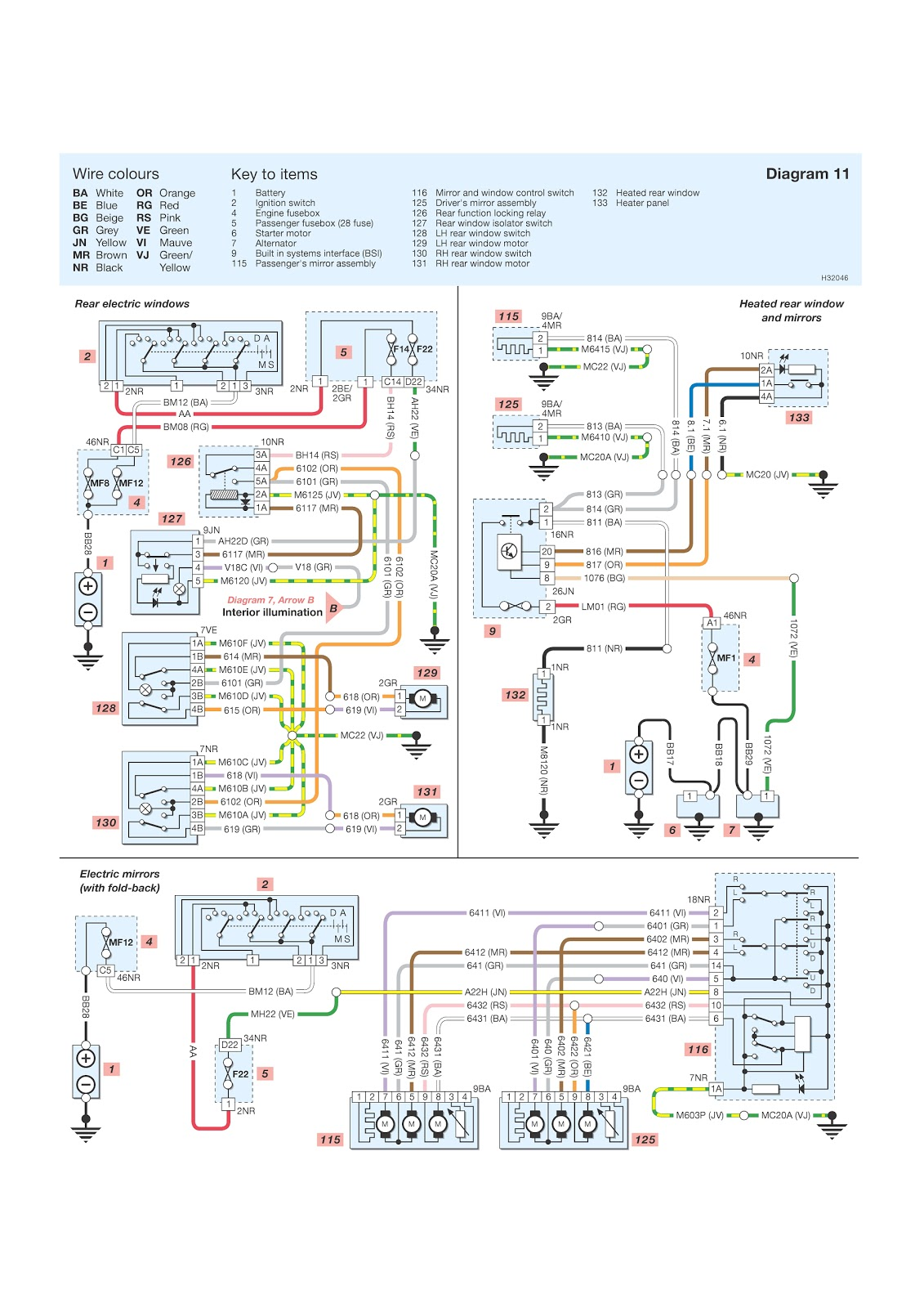 Peugeot Wiring Diagram Colour Codes - DIY Wiring Diagrams •