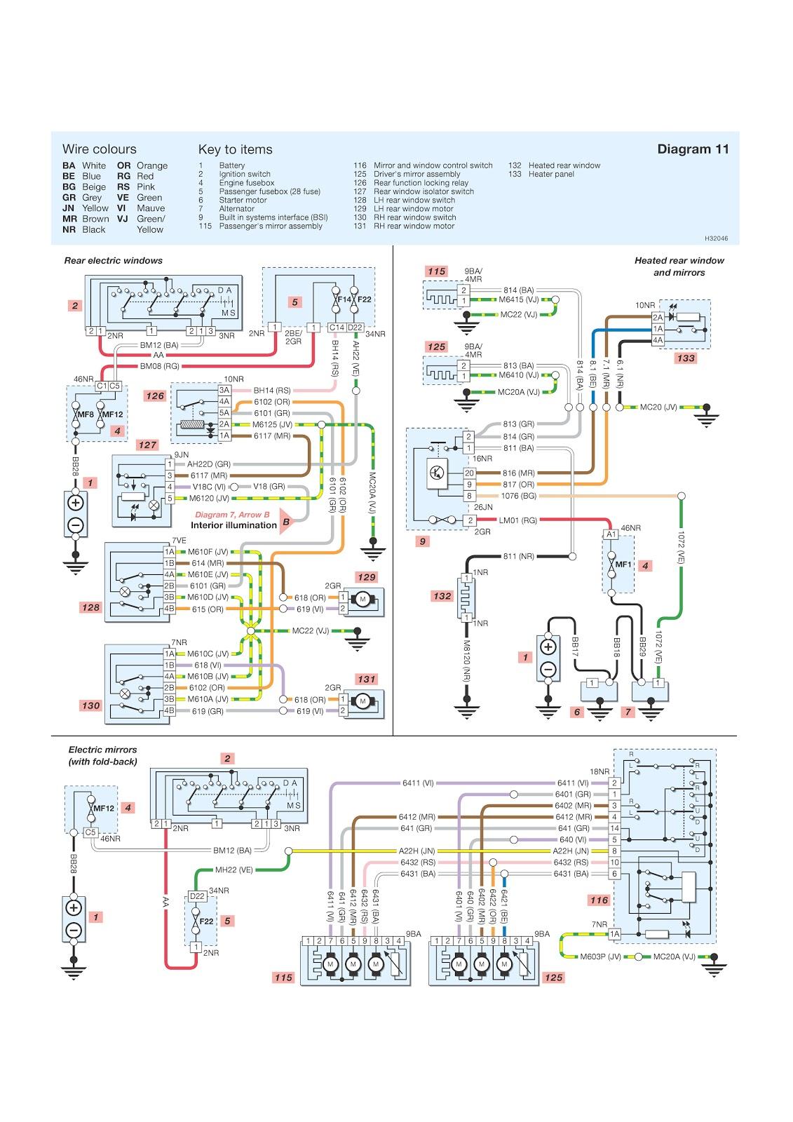 peugeot 508 wiring diagram peugeot family wiring diagram