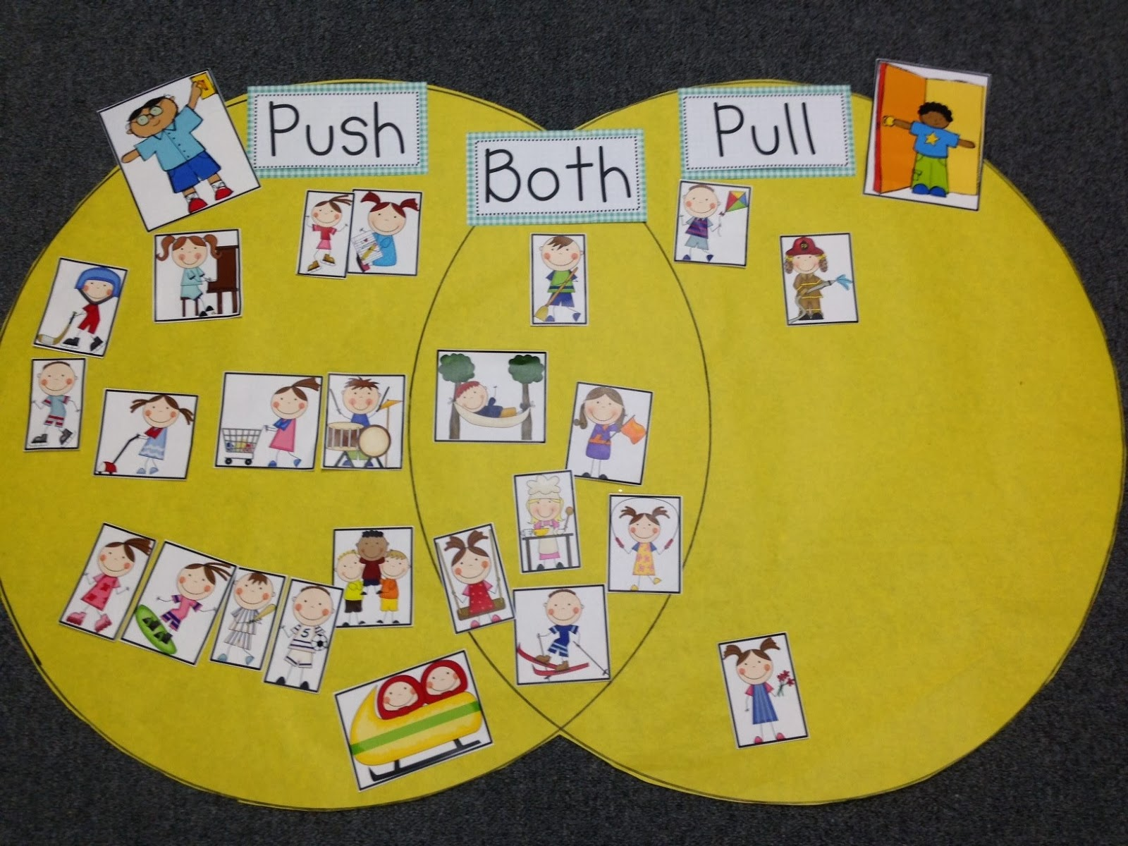 Chalk Talk A Kindergarten Blog Forces At Work