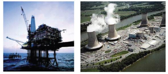 Energi Tak Terbarukan