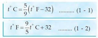 Cara Menentukan Konversi Suhu pada Termometer