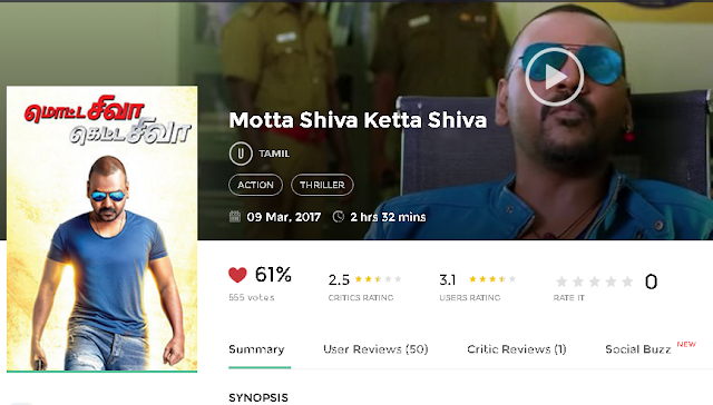 Motta Shiva Ketta Shiva (2017) Full Tamil Movie 700MB HD