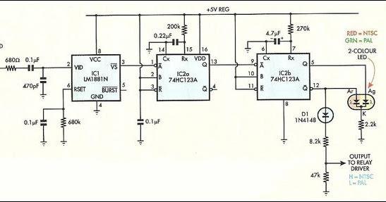 sync signal separator