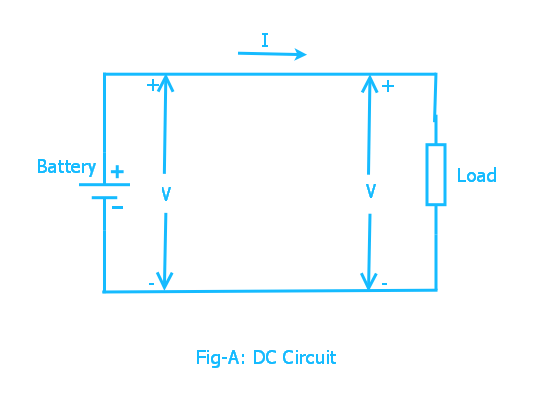 see wiring diagram of true rms circuit electrical systems instantaneous  average  real and reactive power  average  real and reactive power