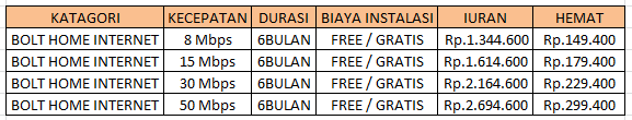 PAKET BOLT HOME INTERNET UNLIMITED 6 BULAN