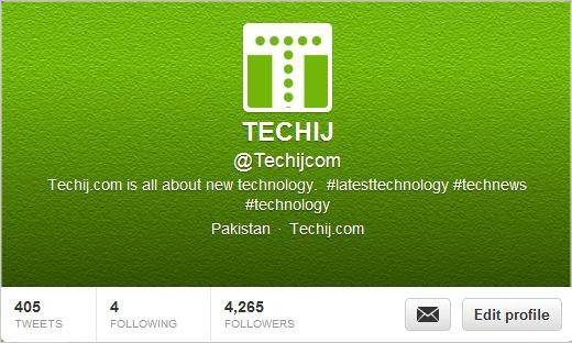 techij twitter headers