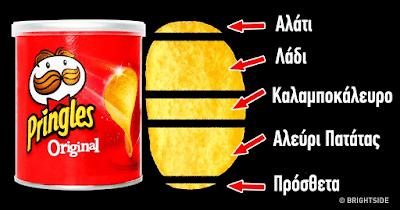 8 σοκαριστικές αλήθειες για τα φαγητά που δεν θα πιστεύετε ότι είναι αλήθεια