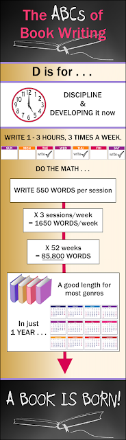 Infographic for Weekly Blog Series on Book Writing and Publishing: D is for DISCIPLINE