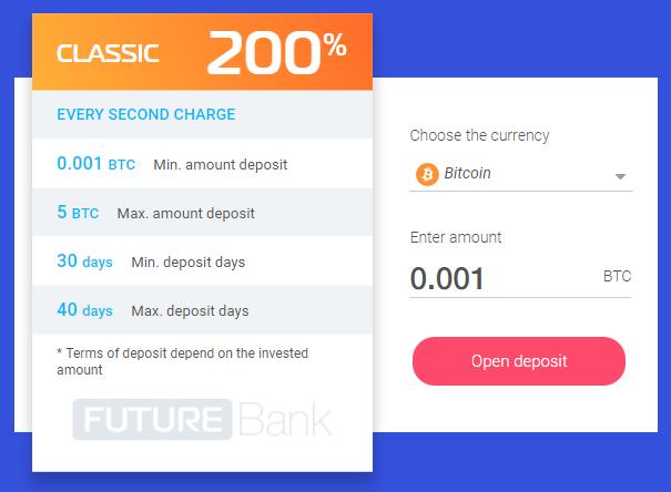 future-bank обзор