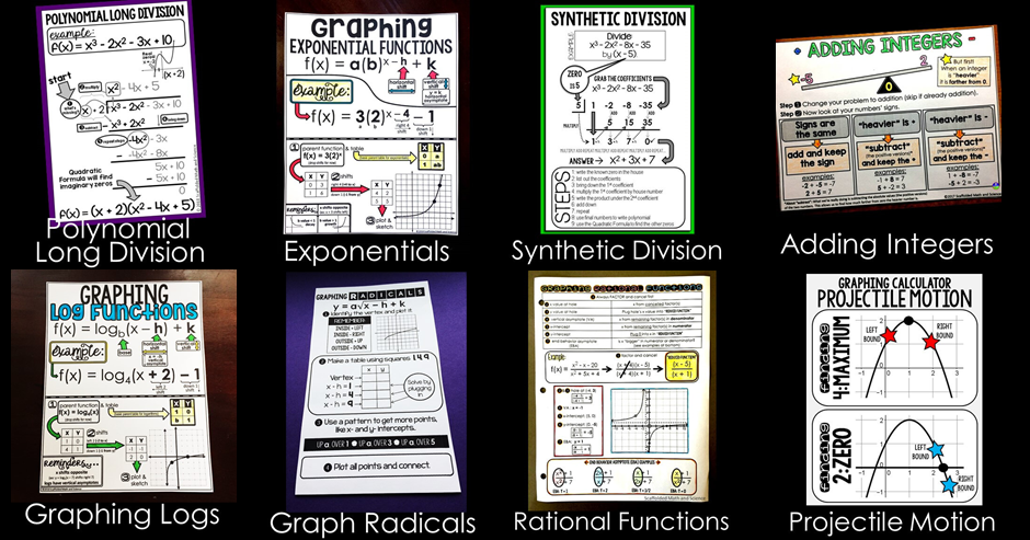 algebra 1 cheat sheet pdf