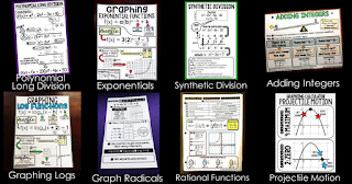 Math Cheat Sheets Scaffolded Math and Science