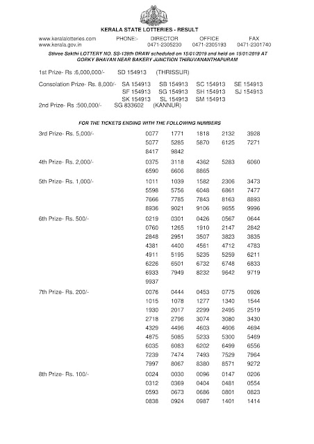 Kerala Lottery Official Result Sthree Sakthi SS-139 dated 08.01.2019 Part-1