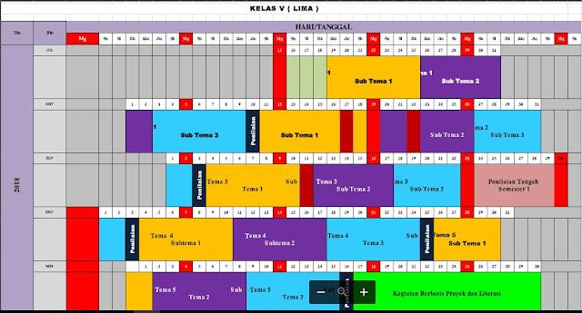 Jadwal Pelajaran Kurikulum 2013 SD/MI Kelas 5 Tahun Pelajaran 2018/2019 Sudah Jadi-http://www.librarypendidikan.com