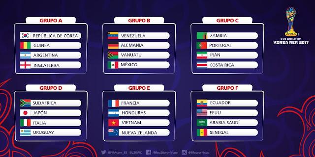 Mundial Sub-20 2017: grupos foram sorteados