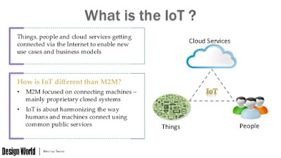 Internet of Things, Internet of Things Companies