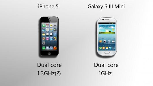 Galaxy S3 Mini vs iPhone 5 Processor Comparison