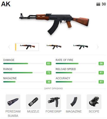 Senjata Assault Rifle FF di Free Fire & Apa Saja Kelebihannya