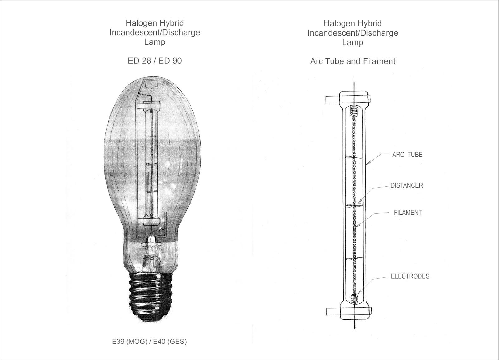 Untitled Blog Halogen Hybrid Incandescent Discharge Lamp