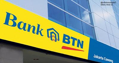 gambar Lowongan Kerja Bank BTN