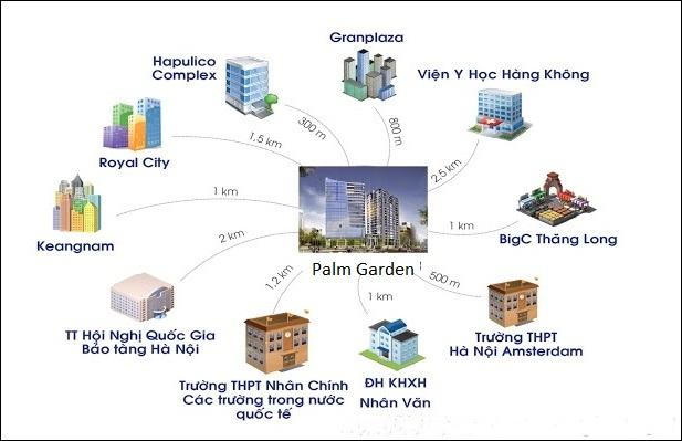 liên kết vùng palm garden