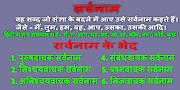 सर्वनाम - सर्वनाम के भेद, परिभाषा, उदाहरण - Sarvanam ke bhed