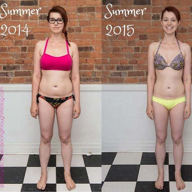 Beachbody results from a Canadian Beachbody Coach