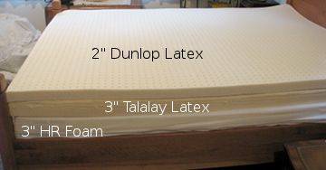 size 40 81a8f cd24c The Perfect Foam Bed: Our Foam Mattress - The Comfort Layer(s)