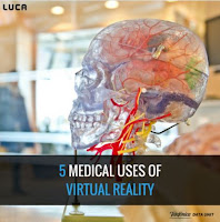 5 Medical Uses of Virtual Reality.