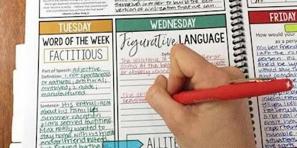 Kesalahan Sederhana Guru Dalam Memeriksa Lembar Kerja Peserta Didikyang Berdampak pada Peraihan Prestasi Hidup