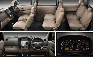 Harga Mobil Daihatsu Xenia Baru dan Bekas
