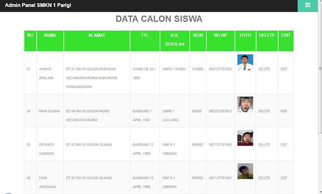 data ditampilkan berdasarkan data yang pertama kali dimasukan