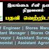 பதவி வெற்றிடங்கள் : Lanka Sugar Company (Private) Limited