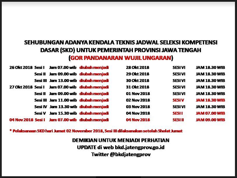Perubahan Jadwal Skd Pemerintah Provinsi Jawa Tengah Azafah78