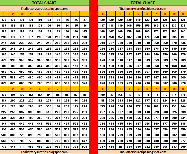 Thai lotto total chart 2014 thai lotto 001 lottery vip win tips
