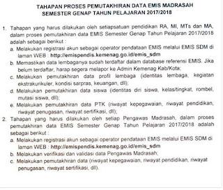 Tahapan Proses Pemutakhiran Data EMIS Semester Genap 2018