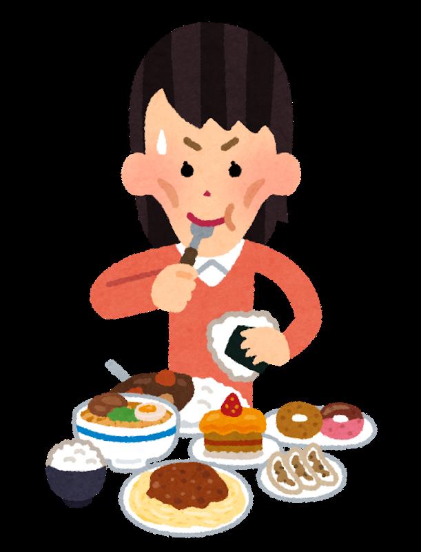 図:栄養不良