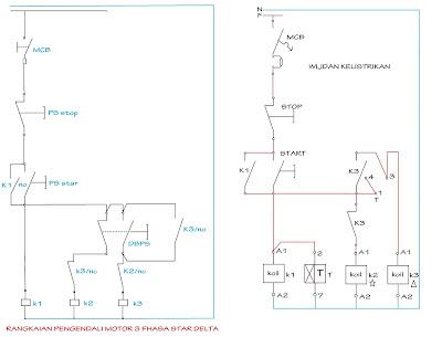 sistem kontrol motor listrik 3 fasa manual menggunakan Push botton jadi otomatis menggunakan Timer