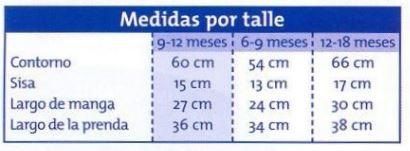 tabla-medidas-bebe