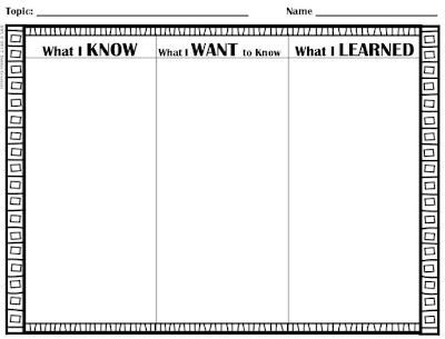Traditional KWL chart, simple and easy way to organize information for both literary and informative text