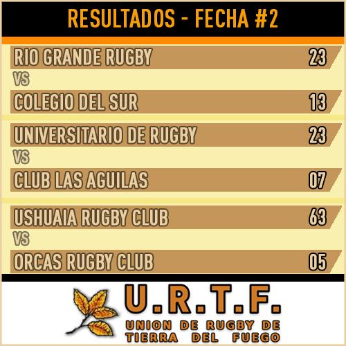 [URTF] Resultados Fecha #2 - Torneo Inicial 2016
