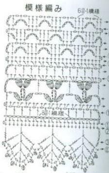 Free Crochet Patterns For Baby Blankets Newborns Unique