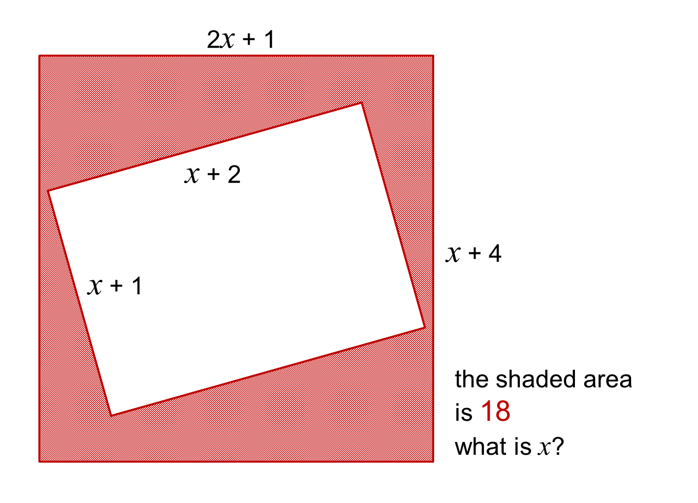 Median Don Steward Secondary Maths Teaching Form And