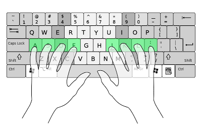 Fungsi Tonjolan Pada Tombol Keyboard F dan J