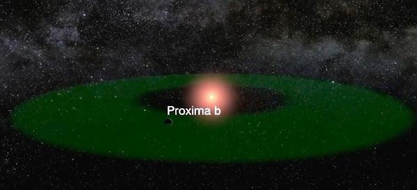 最近恆星系統發現宜居帶類地行星,「比鄰星b」會是第二個地球嗎?