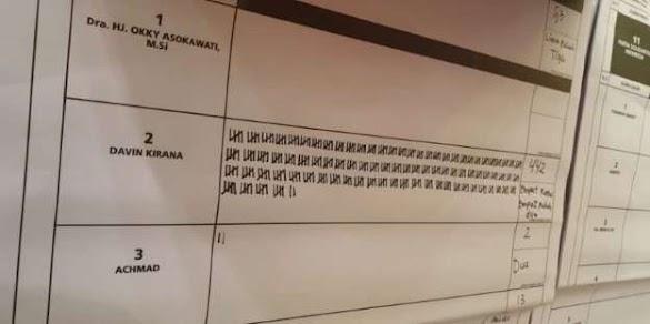 Bawaslu Surati KPU soal Dugaan Penggelembungan Suara Anak Dubes Rusdi Kirana di Malaysia