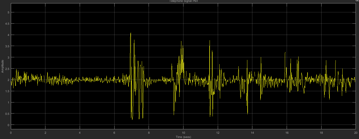 Arduino and Matlab for Voice Analysis