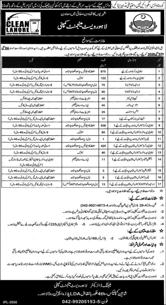 Lahore Waste Management Company Jobs 2020 Advertisement Form